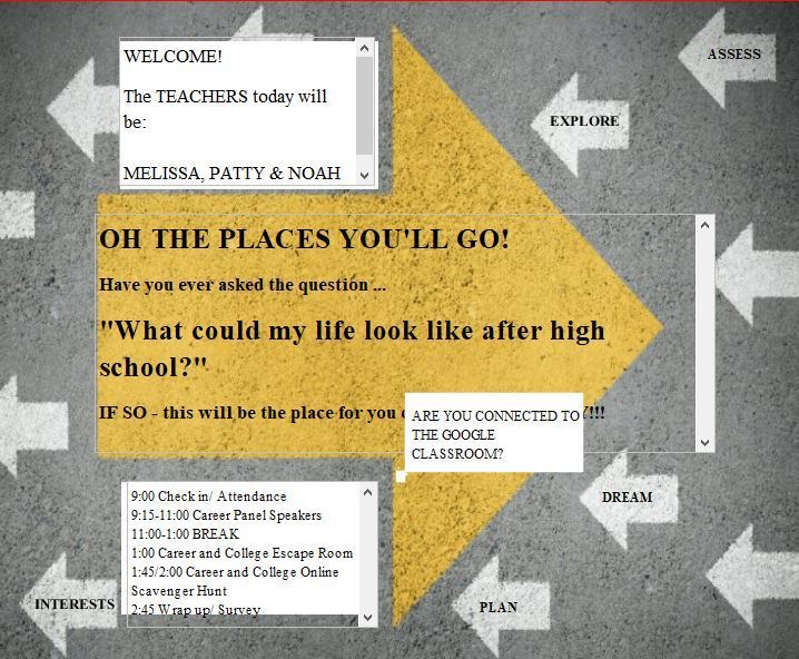 Oh the Places You'll Go!  Experience board.